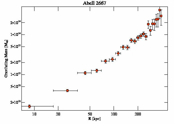 2214 grav mass profile