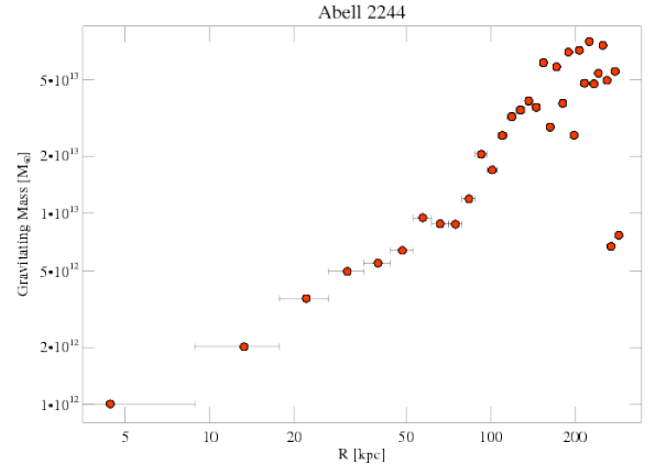 4179 grav mass profile