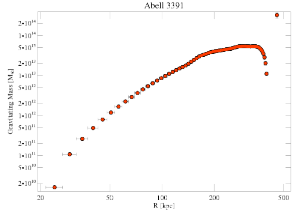 4943 grav mass profile