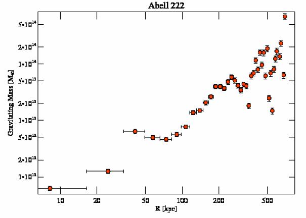 4967 grav mass profile