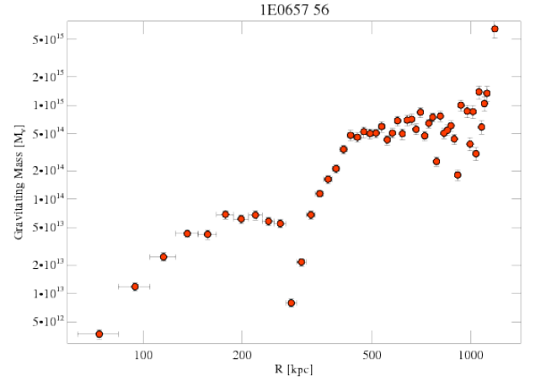 5356 grav mass profile