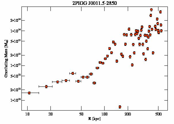 5797 grav mass profile