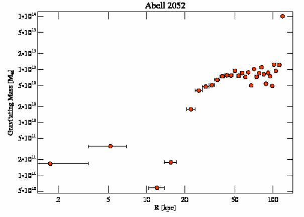 5807 grav mass profile