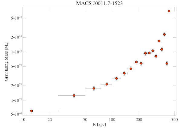 6105 grav mass profile