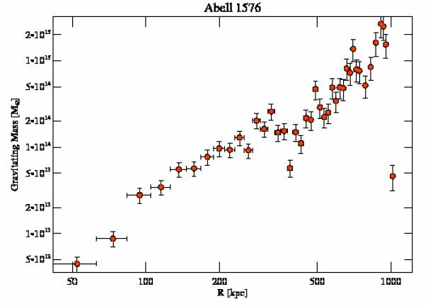 7938 grav mass profile