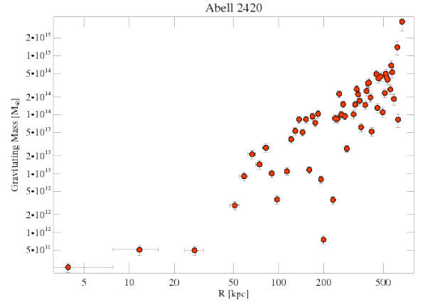 8271 grav mass profile