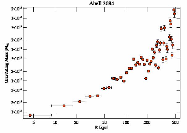 9413 grav mass profile
