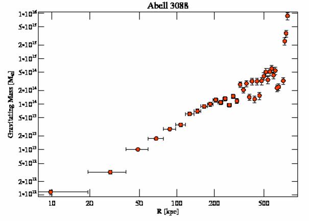 9414 grav mass profile