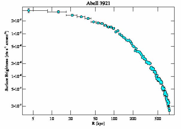 4973 surface brightness profile