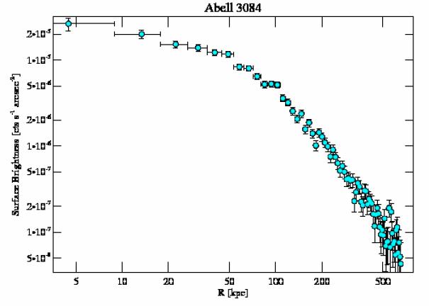 9413 surface brightness profile