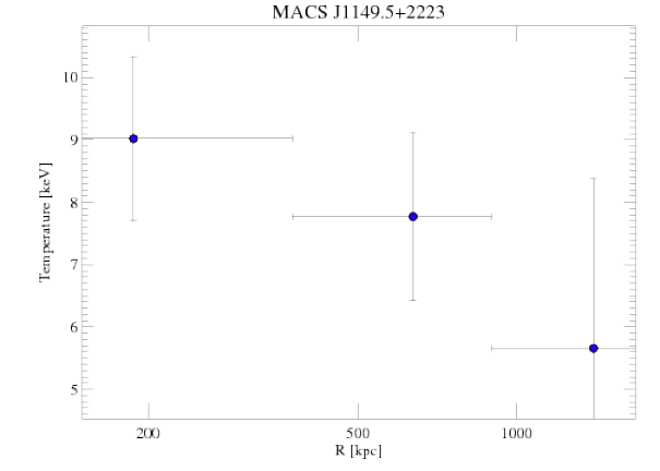 1656 temperature profile