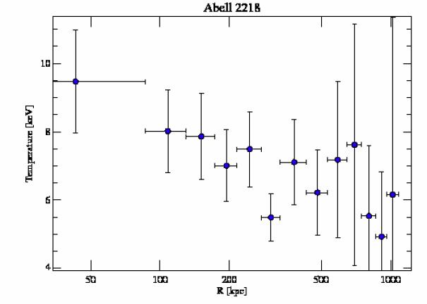 1666 temperature profile
