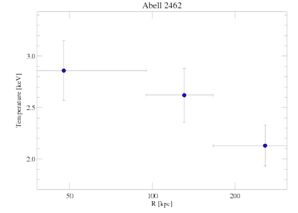 4159 temperature profile