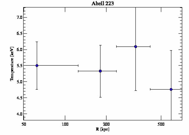 49671 temperature profile