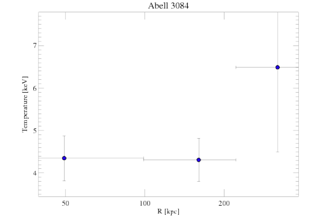 9413 temperature profile