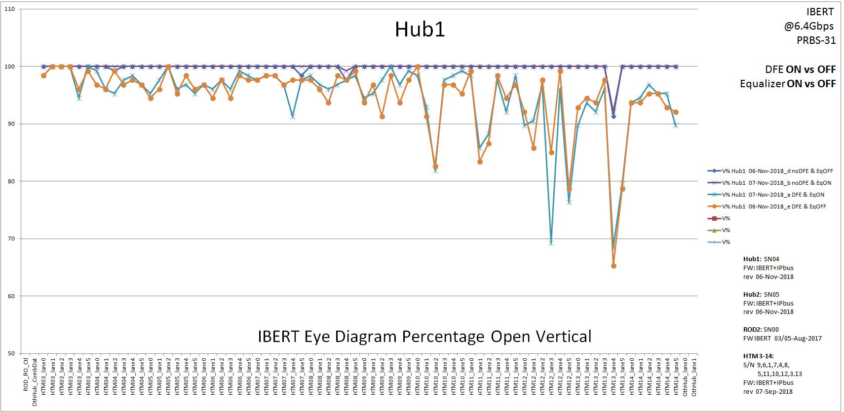 Index of /hep/atlas/l1calo/hub/testing/MGT/plots/png_files
